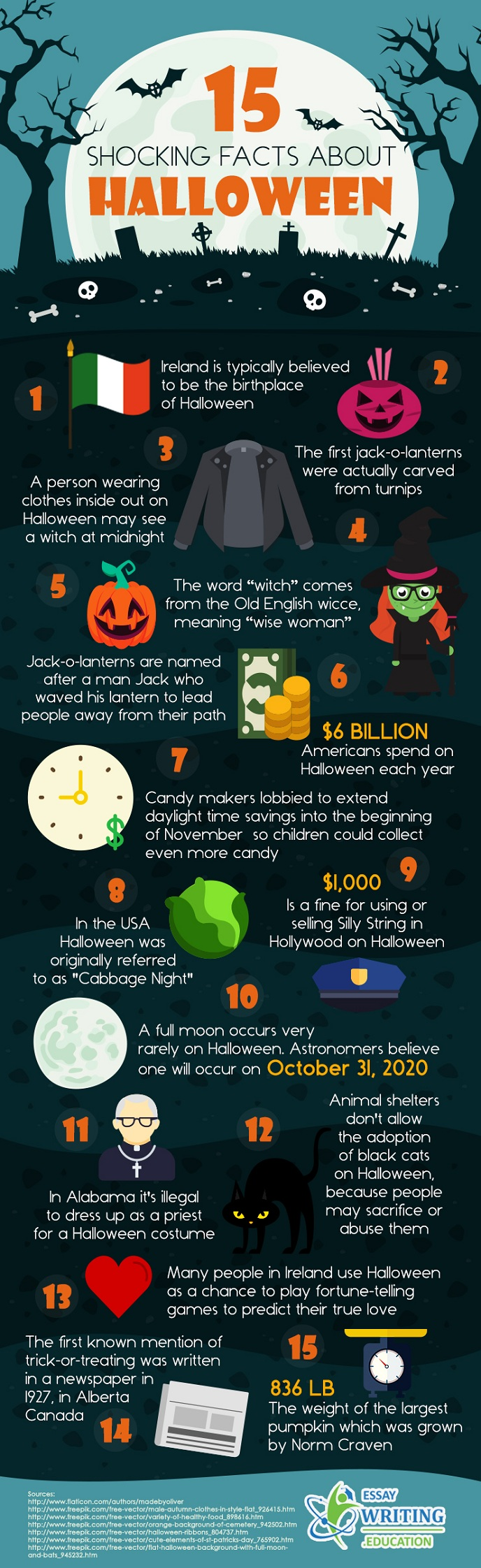 15 Scary Facts About halloween